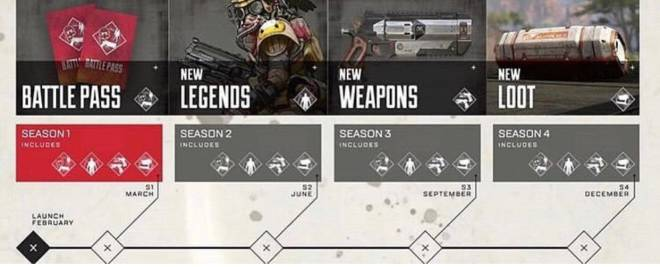 Apex Legends: General - Passing this along to everyone😁👌 image 1