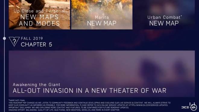 Battlefield: General - Battlefield V Roadmap image 3