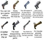 Fortnite pistols cheat sheet
