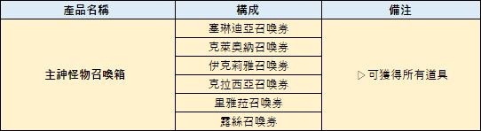 伊卡洛斯M - Icarus M: 商品介紹 - 5/23 介紹新禮包-主神怪物召喚箱 image 2