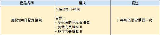 伊卡洛斯M - Icarus M: 商品介紹 - 5/30 介紹新商品-慶祝100日紀念禮包, 100日連續優惠, 慶祝100日傳説補給品 image 2
