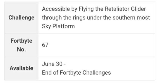 Fortnite: Battle Royale - Fortbyte #67 Location Guide image 3