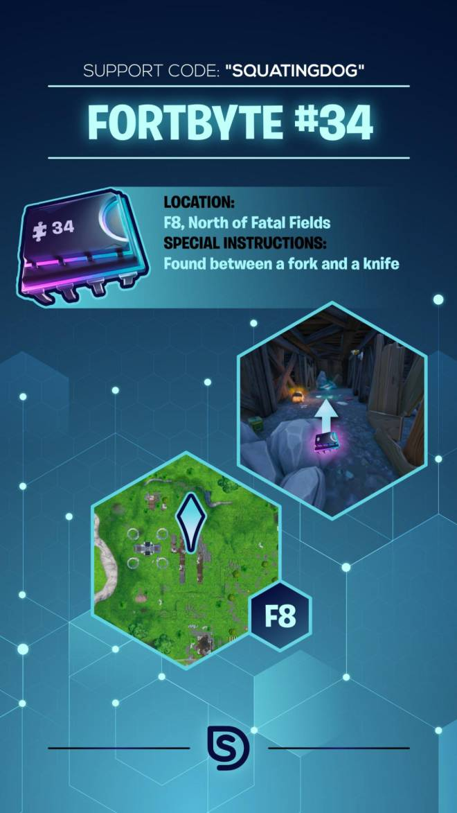 Fortnite: Battle Royale - Fortbyte 34 Location Guide image 2