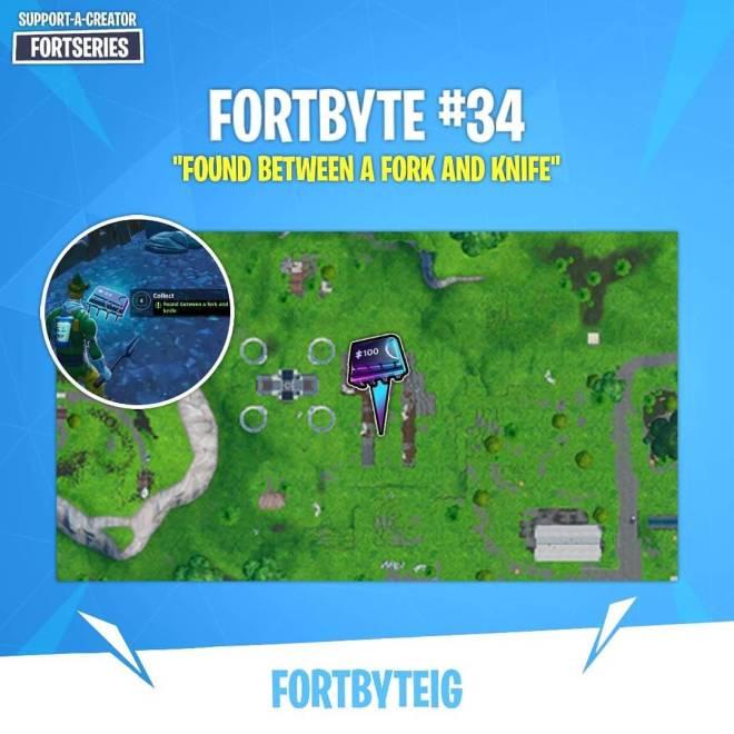 Fortnite: Battle Royale - Fortbyte #34 image 2