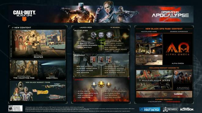 Call of Duty: General - Everything to know about operation 5 on Black Ops 4! image 2