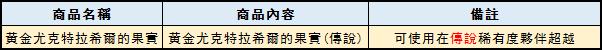 伊卡洛斯M - Icarus M: 商品介紹 - 7/25 每月/日限定商品公告 image 14