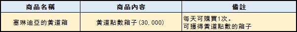 伊卡洛斯M - Icarus M: 商品介紹 - 7/25 每月/日限定商品公告 image 17