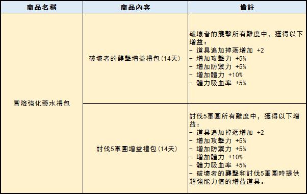 伊卡洛斯M - Icarus M: 商品介紹 - 7/25 新商品介紹公告 image 28