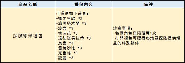 伊卡洛斯M - Icarus M: 商品介紹 - 7/25 新商品介紹公告 image 12