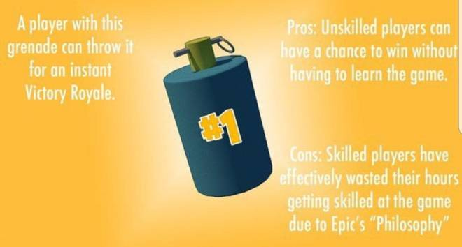 Fortnite: Looking for Group - #memes image 2
