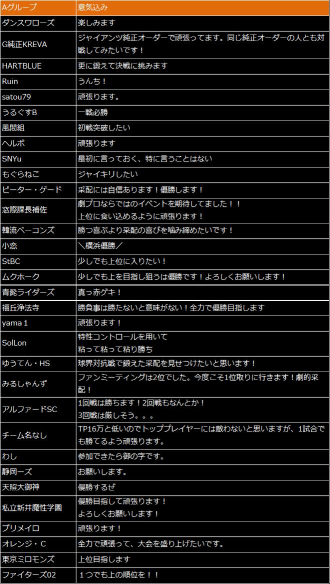 劇的采配!プロ野球リバーサル: お知らせ - 劇プロ甲子園2019優勝予想で300ダイヤ! image 6