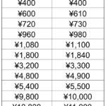 【重要】消費税法改定に伴う一部商品価格変更について