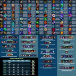 Complete TFT Cheat Sheet (9.20)