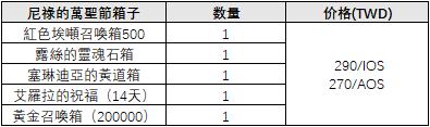 伊卡洛斯M - Icarus M: 商品介紹 - 10/24 新商品介紹 image 7