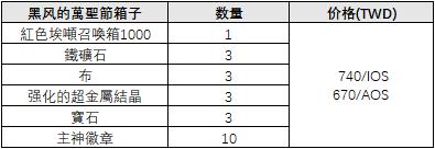 伊卡洛斯M - Icarus M: 商品介紹 - 10/24 新商品介紹 image 5
