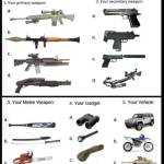 Zombie Apocalypse choose wisely