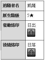榮耀繼承者: 公告事項 - v3.9詳細更新內容 image 10