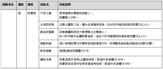 榮耀繼承者: 公告事項 - v3.9詳細更新內容 image 13