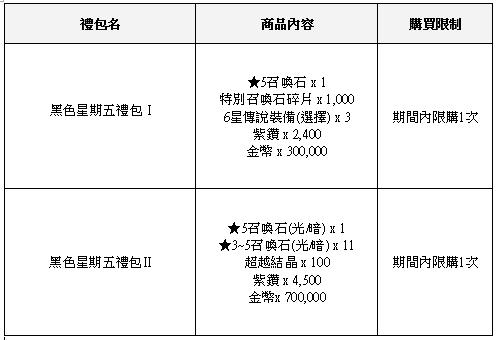 榮耀繼承者: 公告事項 - v3.9詳細更新內容 image 63
