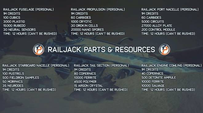 Warframe: General - Everything you'll need to build your Railjack ship image 1