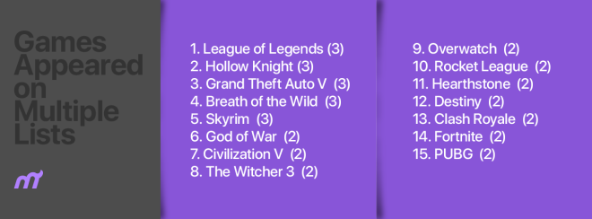 Indie Games: General - Best Games of the Decade! image 4