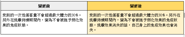 榮耀繼承者: 公告事項 - v3.11詳細更新內容 image 64