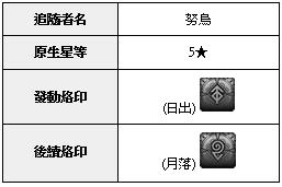 榮耀繼承者: 公告事項 - v3.11詳細更新內容 image 3