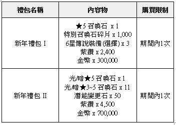 榮耀繼承者: 公告事項 - v3.11詳細更新內容 image 50