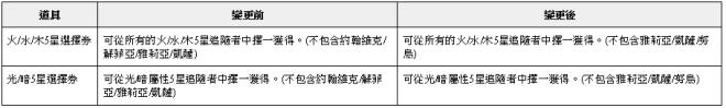 榮耀繼承者: 公告事項 - v3.11詳細更新內容 image 58