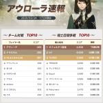 【お知らせ】アウローラ速報 2/24