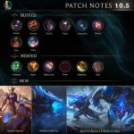 10.5 Patch Notes
