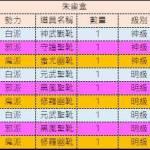 朱雀盒/魂晶紙盒/魂晶銀盒
