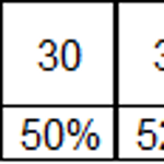 簡單的計算告訴你爲什麽翻牌(故事地下城)受到大部分玩家的反感