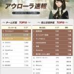 【お知らせ】アウローラ速報 4/13