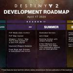 Our RoadMap overall in D2!! Can't wait to see what on September?