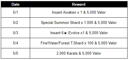 HEIR OF LIGHT: Event - [Event] May Special Events (4/30 ~ 5/5 CDT) image 3