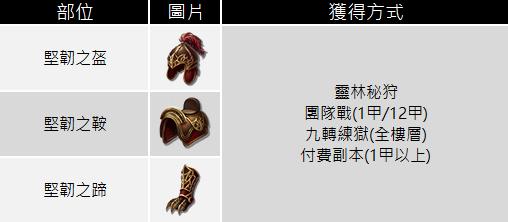 十二之天M: 遊戲指南 - 靈獸裝備 image 2