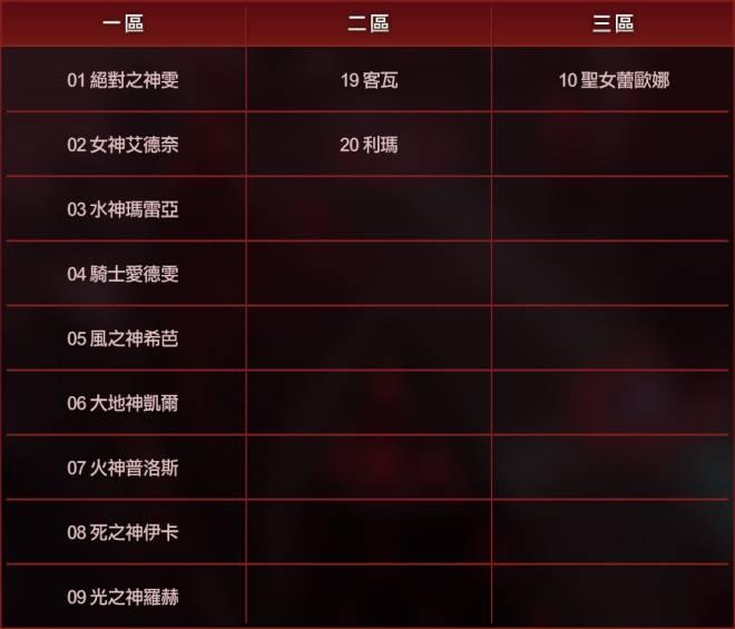 洛汗M: 系統介紹 - 伺服器轉移 image 10