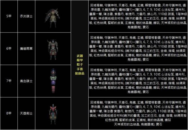 十二之天M: 遊戲指南 - 九轉練獄_怪物資訊(11/09更新) image 8