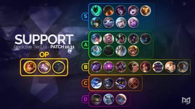 League of Legends: General - Patch 10.11 Tier List image 6