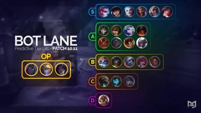 League of Legends: General - Patch 10.11 Tier List image 5