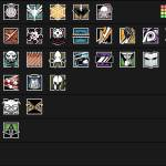 God tier list
