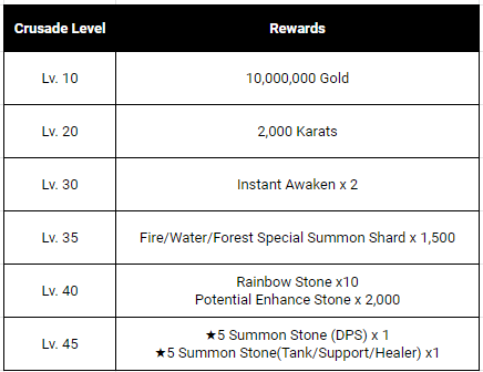 HEIR OF LIGHT: Event - [Event] Play Heir of Light with me! Event (7/1 ~ 9/30 CDT) image 9