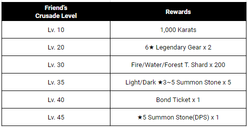 HEIR OF LIGHT: Event - [Event] Play Heir of Light with me! Event (7/1 ~ 9/30 CDT) image 5