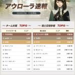 【お知らせ】アウローラ速報 7/6
