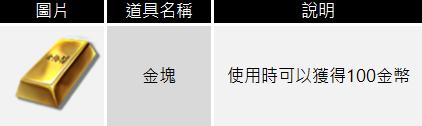 十二之天M: 遊戲指南 - 攻城戰-2 (8/11更新) image 77