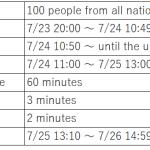 World war schedule notice(July)