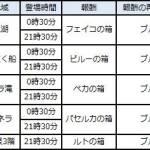 【ゲームガイド】ワールドボス