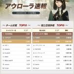 【お知らせ】アウローラ速報 7/20