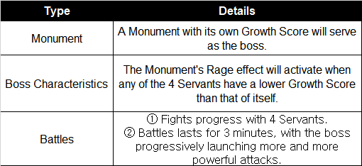 HEIR OF LIGHT: Update Preview & Patch Notes - [Notice] 4.5 Update Patch Notes image 13